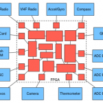 CPU-FPGA-Interfaces3